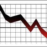 Pad cena na Produktnoj berzi, kukuruz 17,50 din/kg
