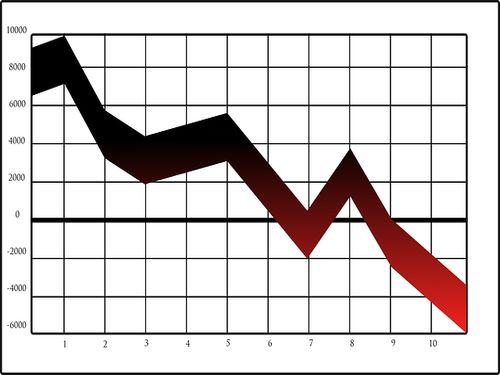 grafik za berzu