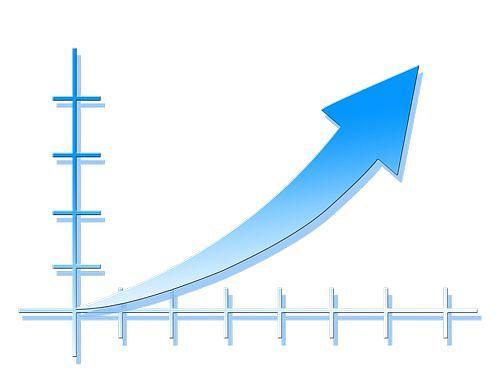 berza grafik rast