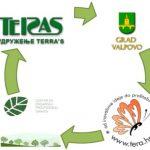 Počeo prekogranični projekat Srbije i Hrvatske u organskoj proizvodnji