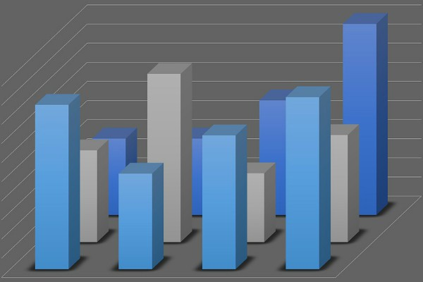 Javno predstavljanje rezultata sektorskih analiza IPARD mera